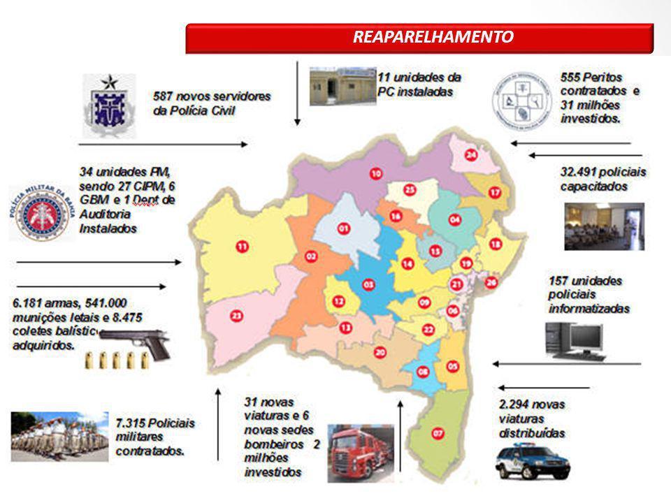 REAPARELHAMENTO 10