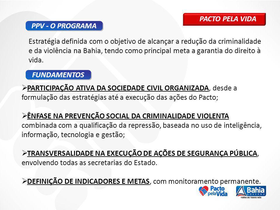 PPV - O PROGRAMA FUNDAMENTOS