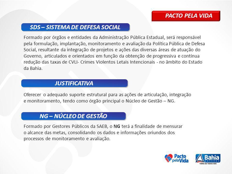 SDS – SISTEMA DE DEFESA SOCIAL