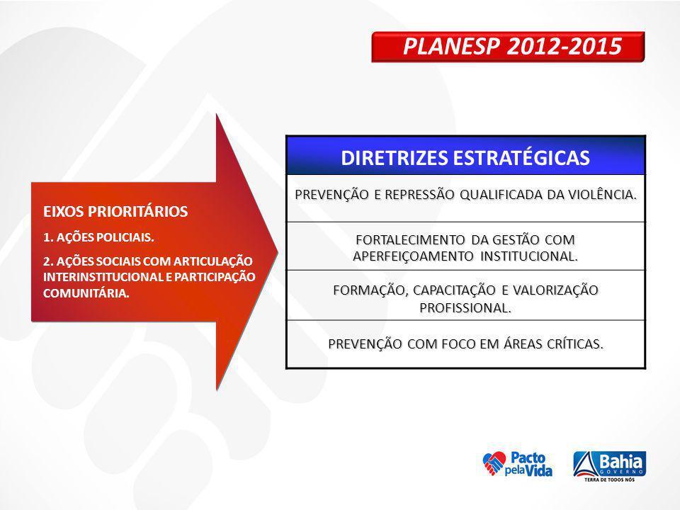PLANESP 2012-2015 DIRETRIZES ESTRATÉGICAS EIXOS PRIORITÁRIOS