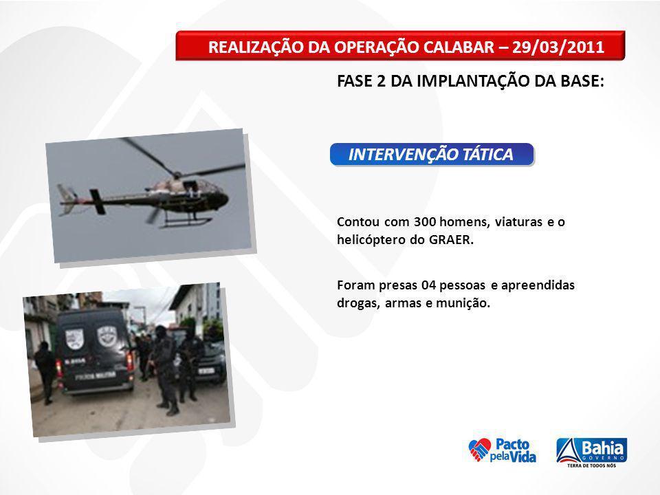 REALIZAÇÃO DA OPERAÇÃO CALABAR – 29/03/2011