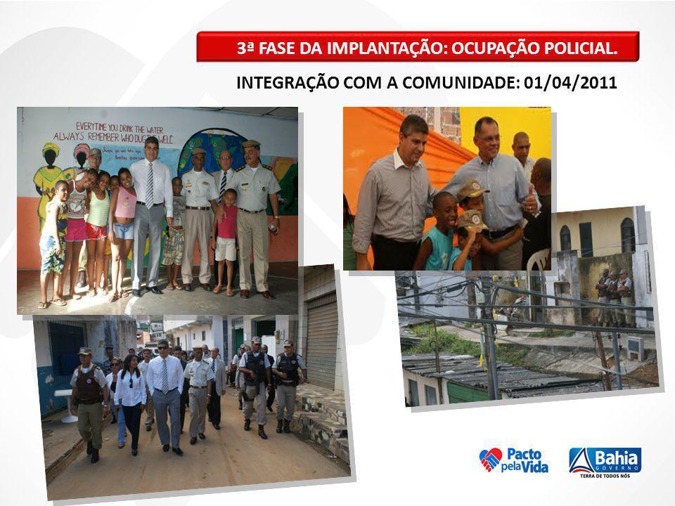 3ª FASE DA IMPLANTAÇÃO: OCUPAÇÃO POLICIAL.