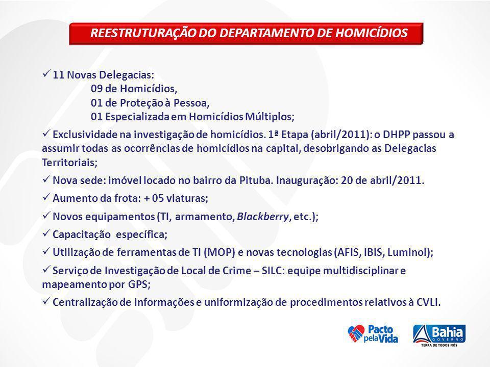 REESTRUTURAÇÃO DO DEPARTAMENTO DE HOMICÍDIOS