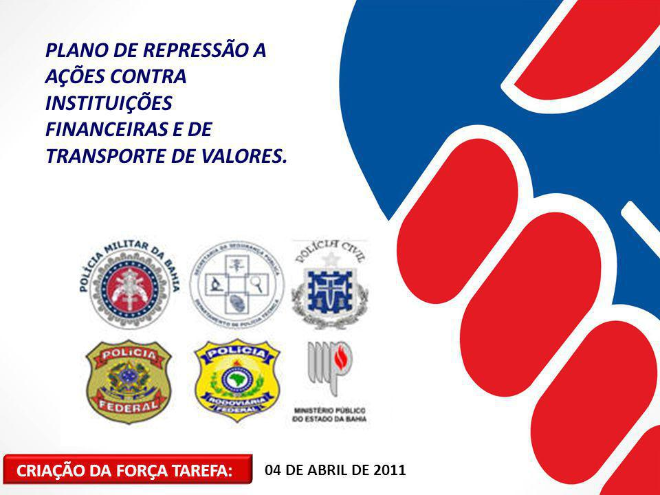 PLANO DE REPRESSÃO A AÇÕES CONTRA INSTITUIÇÕES FINANCEIRAS E DE TRANSPORTE DE VALORES.