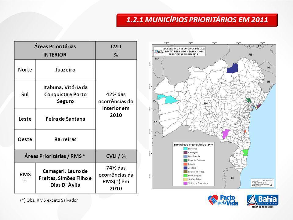 1.2.1 MUNICÍPIOS PRIORITÁRIOS EM 2011