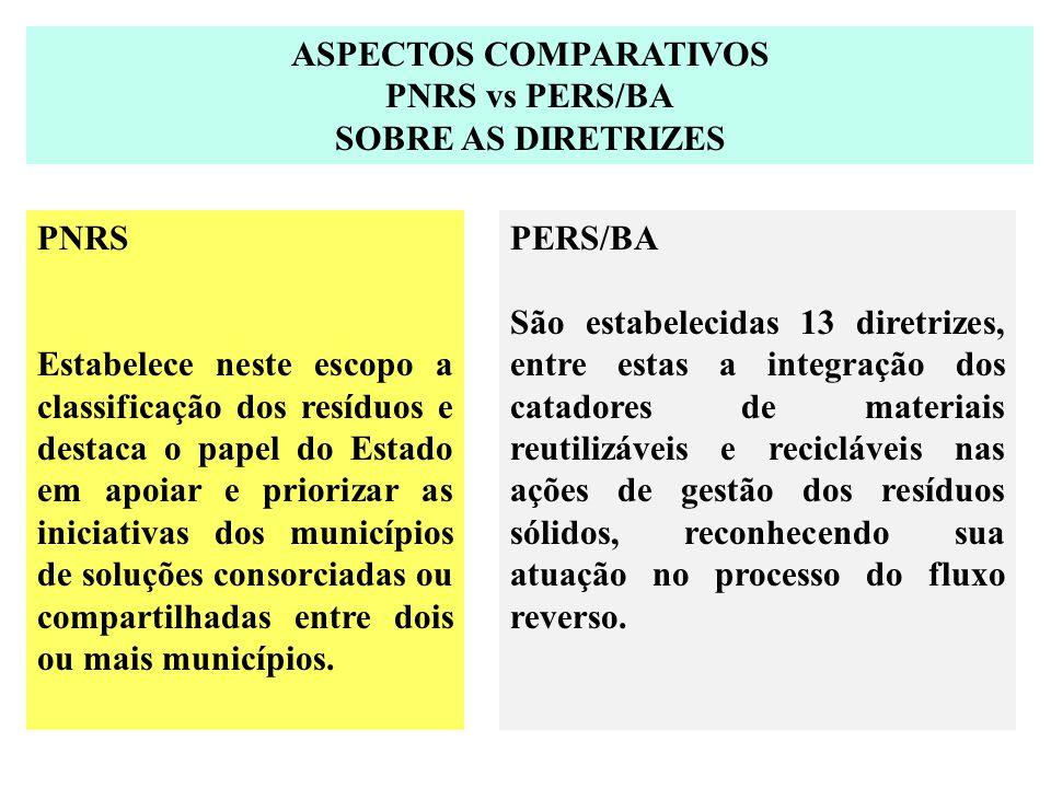 ASPECTOS COMPARATIVOS