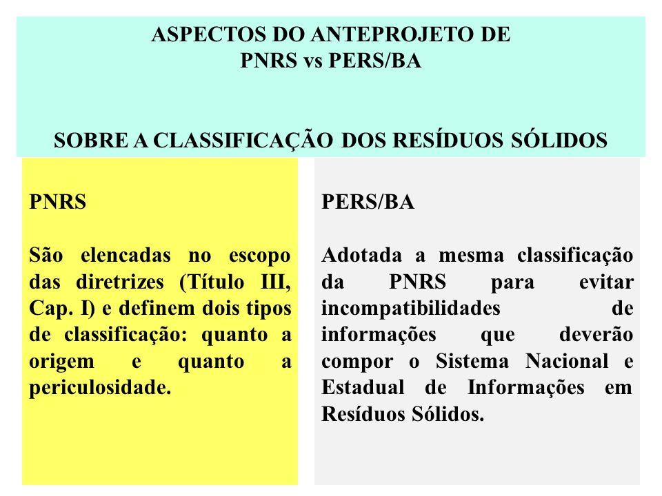 ASPECTOS DO ANTEPROJETO DE SOBRE A CLASSIFICAÇÃO DOS RESÍDUOS SÓLIDOS