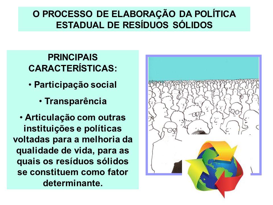 O PROCESSO DE ELABORAÇÃO DA POLÍTICA ESTADUAL DE RESÍDUOS SÓLIDOS