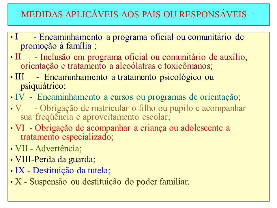 MEDIDAS APLICÁVEIS AOS PAIS OU RESPONSÁVEIS