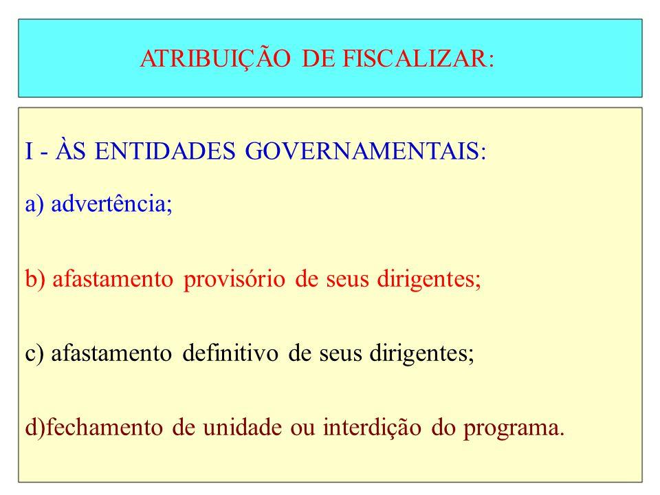 ATRIBUIÇÃO DE FISCALIZAR:
