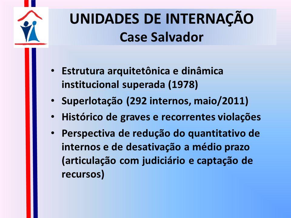 UNIDADES DE INTERNAÇÃO Case Salvador