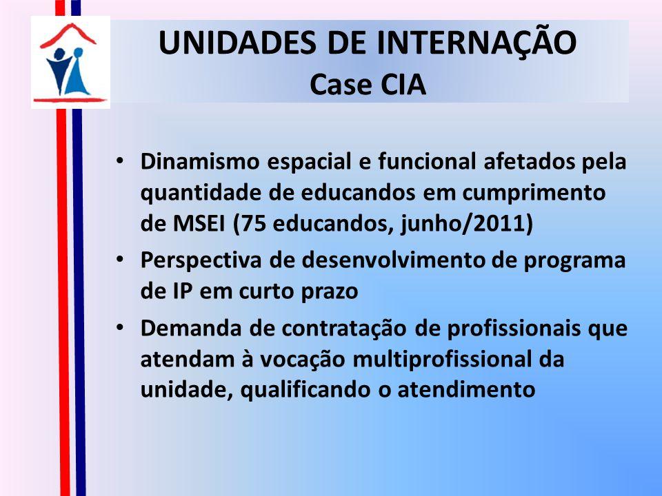 UNIDADES DE INTERNAÇÃO Case CIA