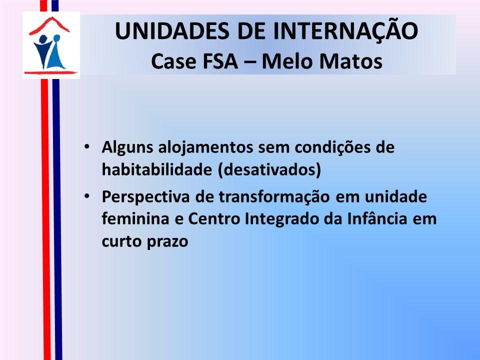 UNIDADES DE INTERNAÇÃO Case FSA – Melo Matos