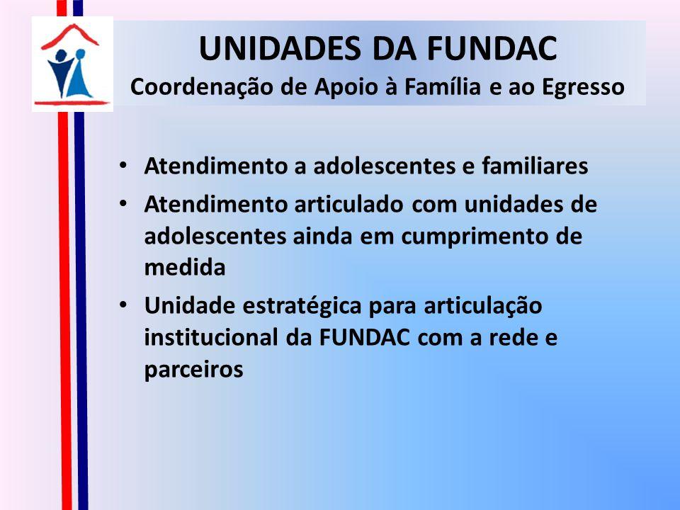 UNIDADES DA FUNDAC Coordenação de Apoio à Família e ao Egresso