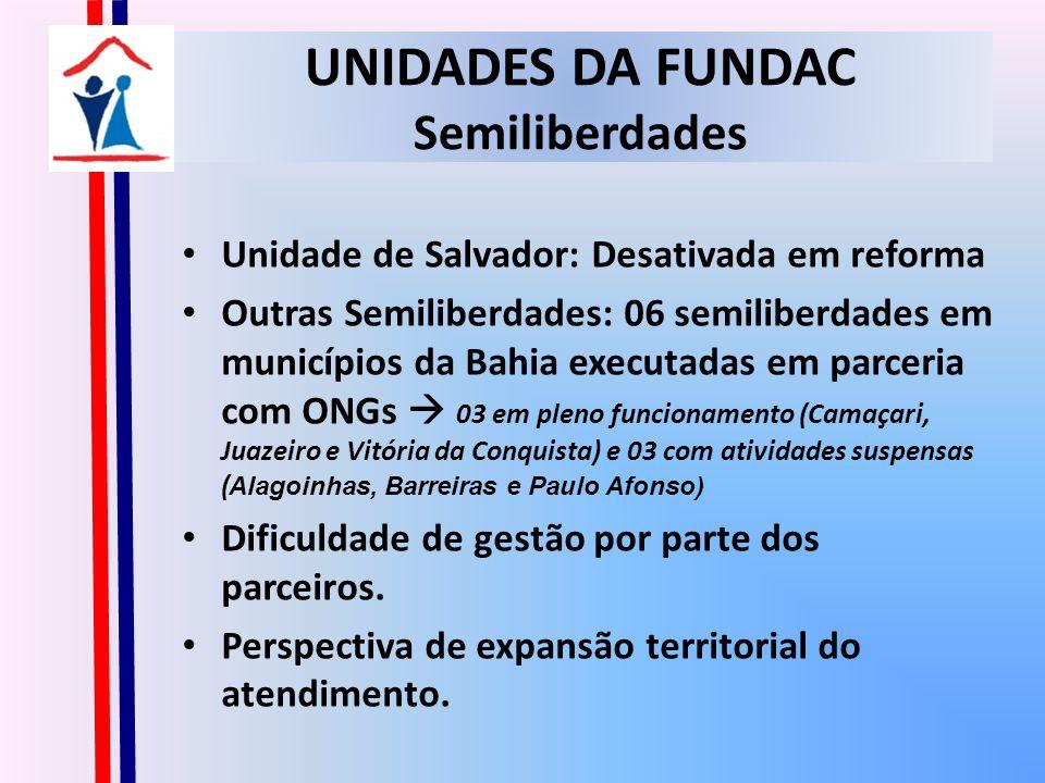 UNIDADES DA FUNDAC Semiliberdades