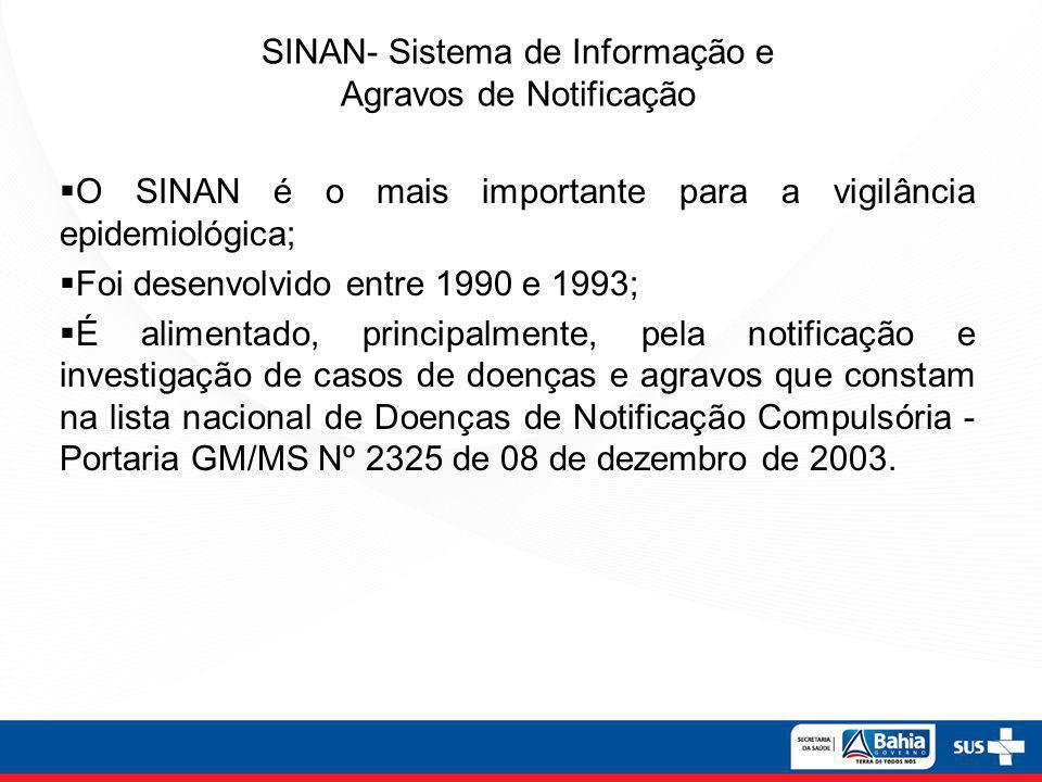 SINAN- Sistema de Informação e Agravos de Notificação