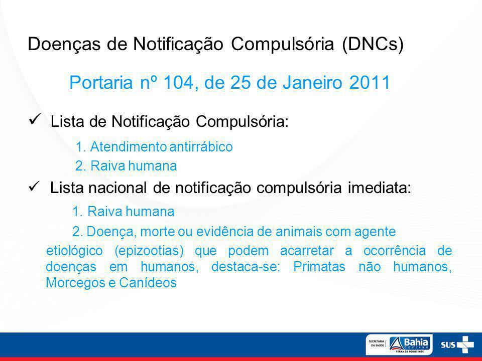 Doenças de Notificação Compulsória (DNCs)