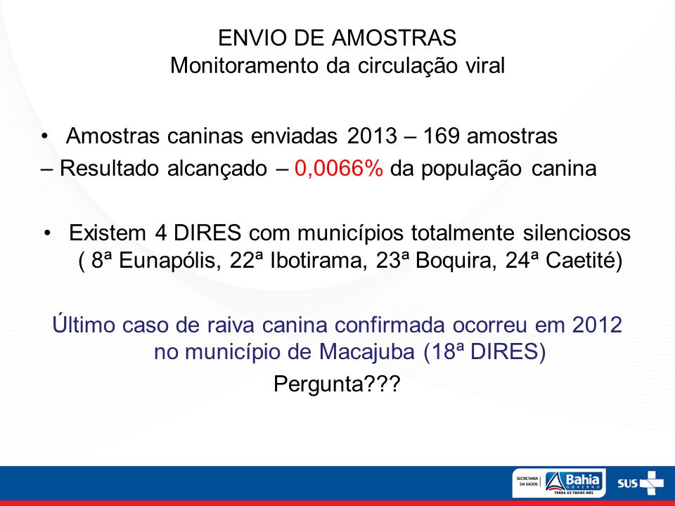ENVIO DE AMOSTRAS Monitoramento da circulação viral