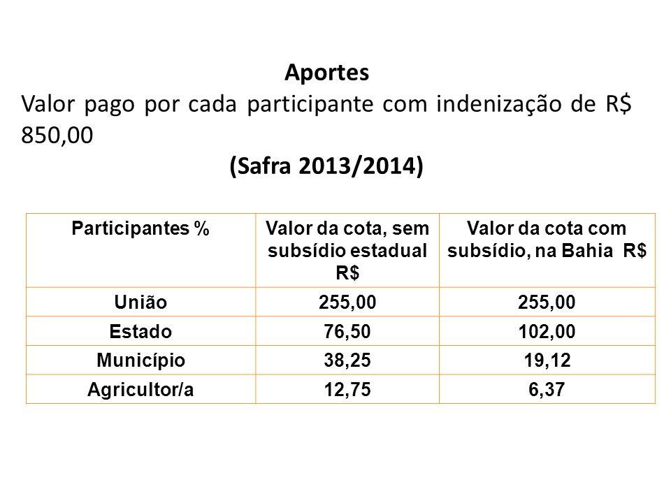valores dos aportes na Bahia (Safra 2013/2014)