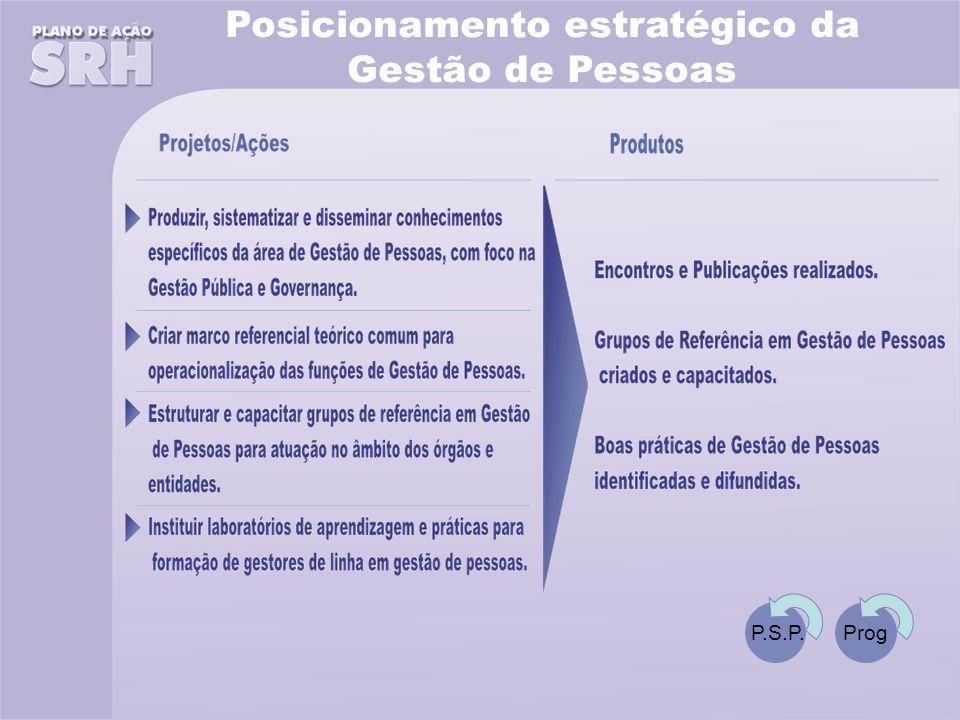 Posicionamento estratégico da Gestão de Pessoas