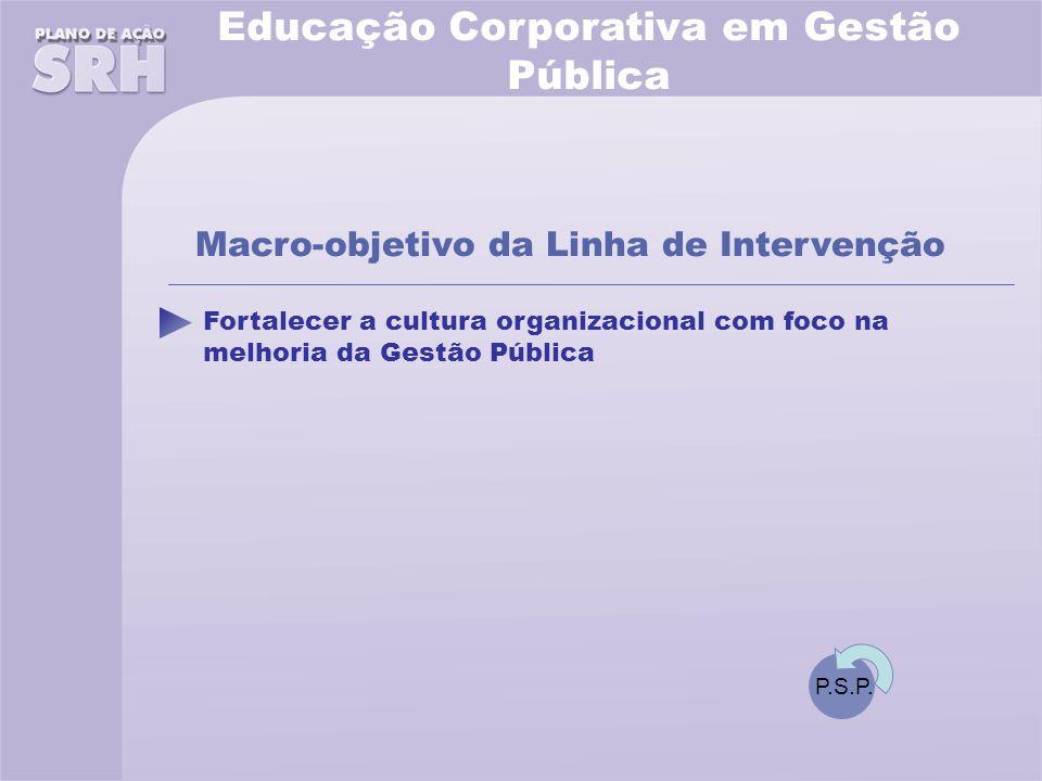 Educação Corporativa em Gestão Pública