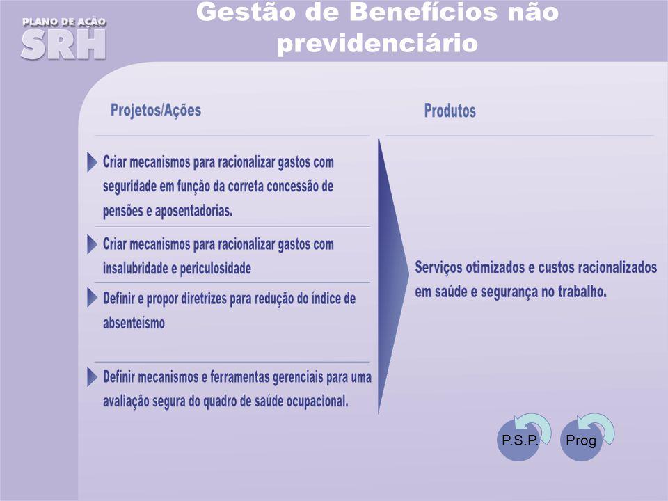 Gestão de Benefícios não previdenciário