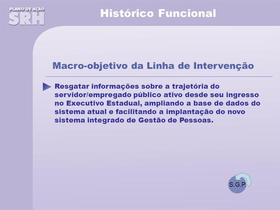 Histórico Funcional Macro-objetivo da Linha de Intervenção