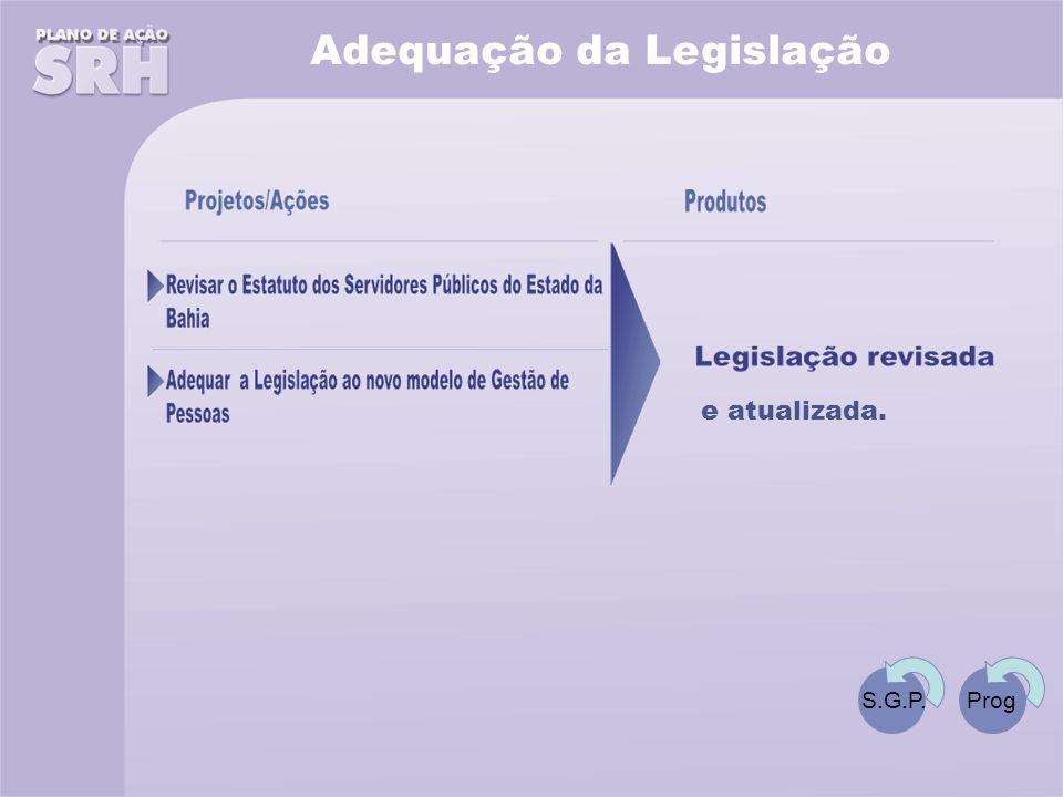 Adequação da Legislação