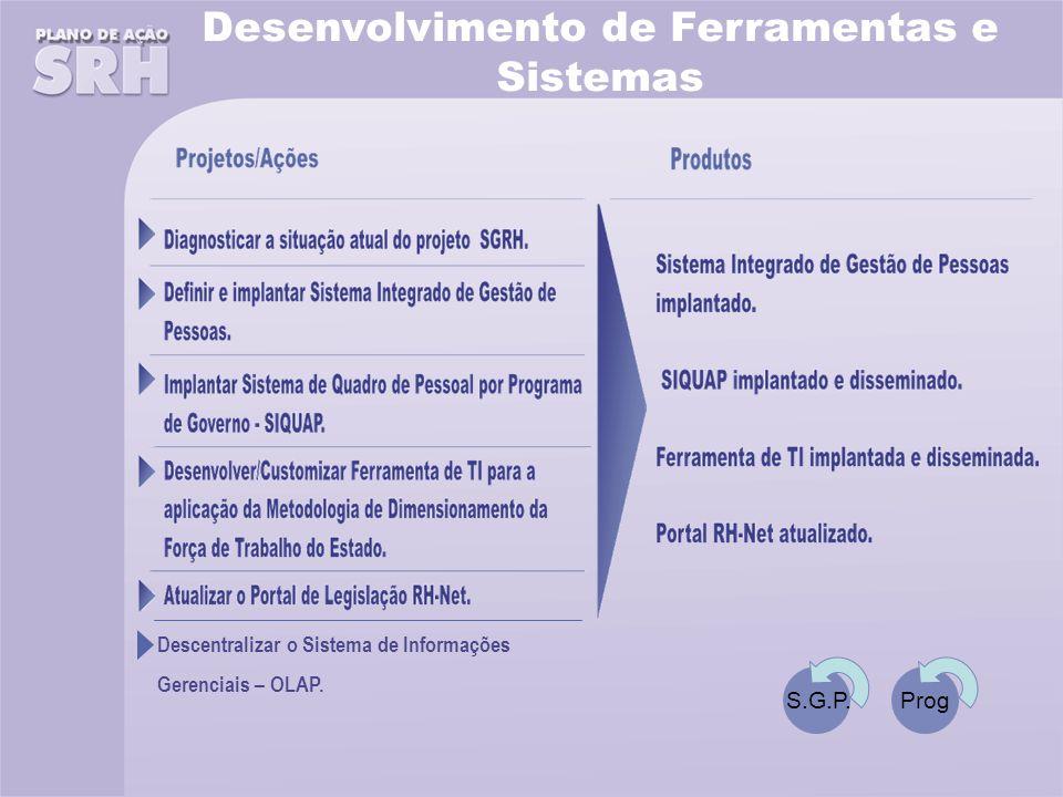 Desenvolvimento de Ferramentas e Sistemas