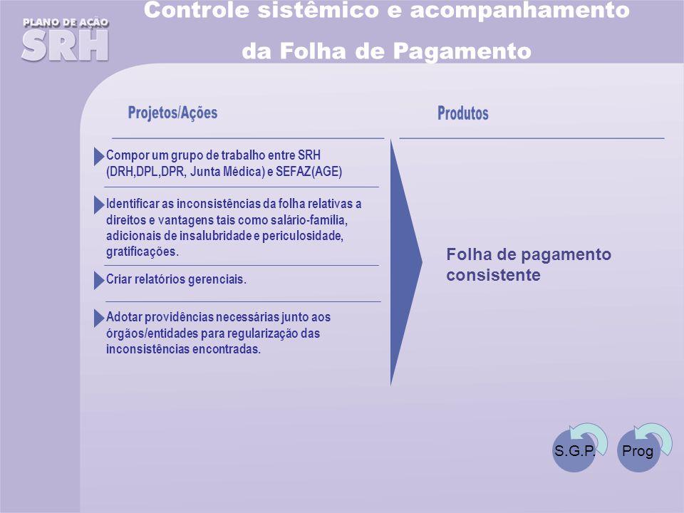 Controle sistêmico e acompanhamento