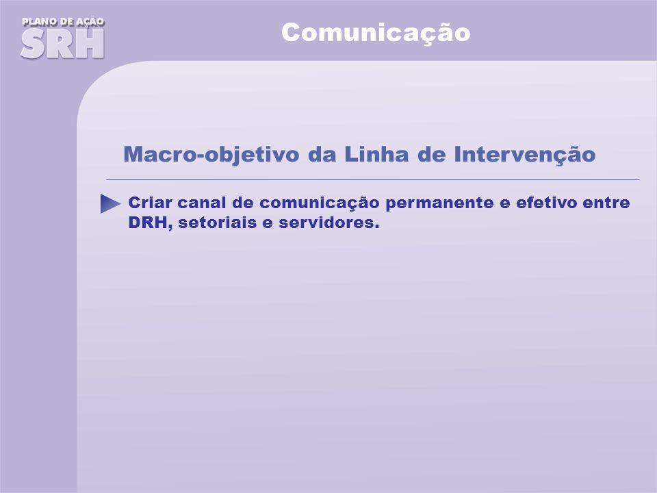 Comunicação Macro-objetivo da Linha de Intervenção