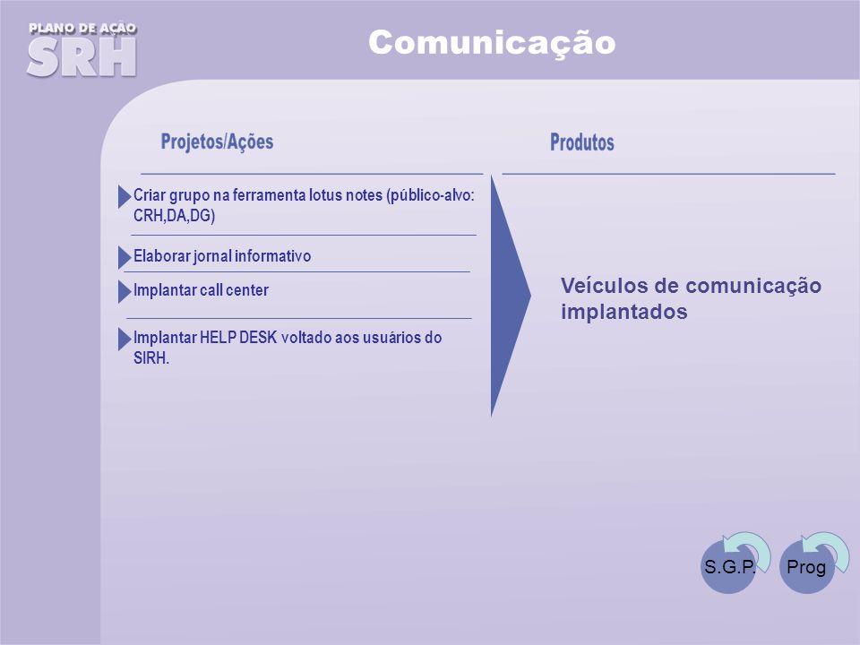Comunicação Veículos de comunicação implantados S.G.P. Prog