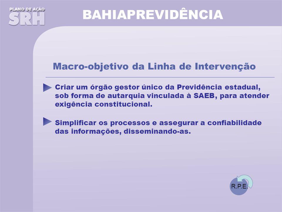 BAHIAPREVIDÊNCIA Macro-objetivo da Linha de Intervenção