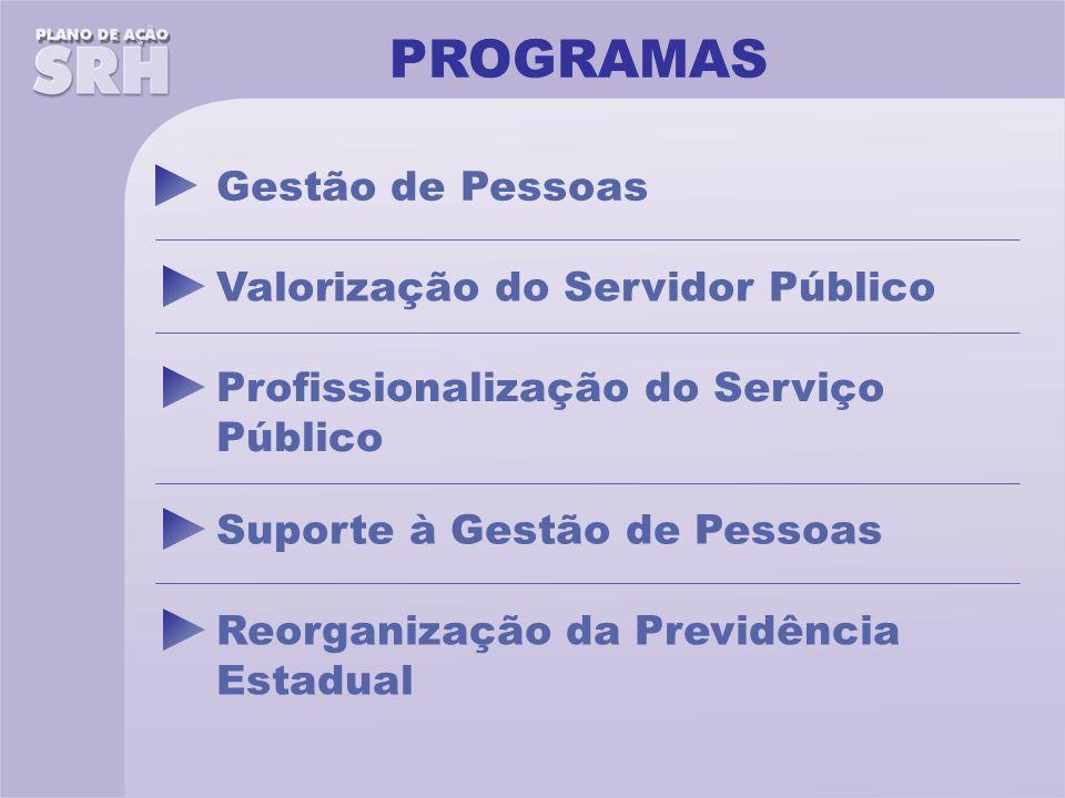 PROGRAMAS Gestão de Pessoas Valorização do Servidor Público