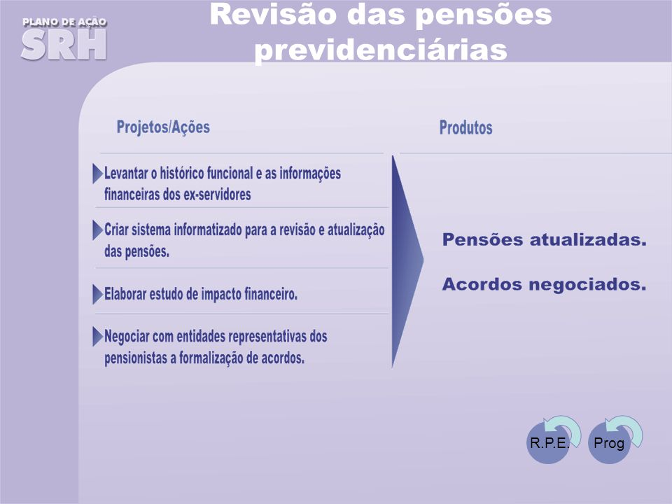 Revisão das pensões previdenciárias