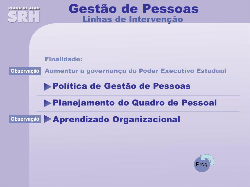 Gestão de Pessoas Linhas de Intervenção Política de Gestão de Pessoas
