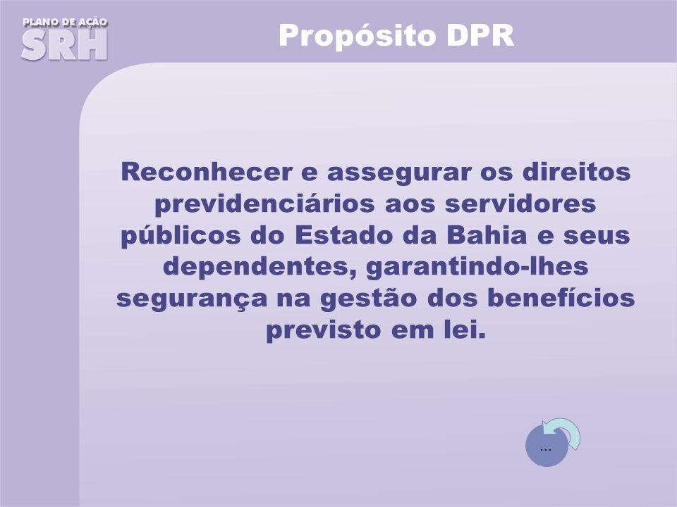 Propósito DPR