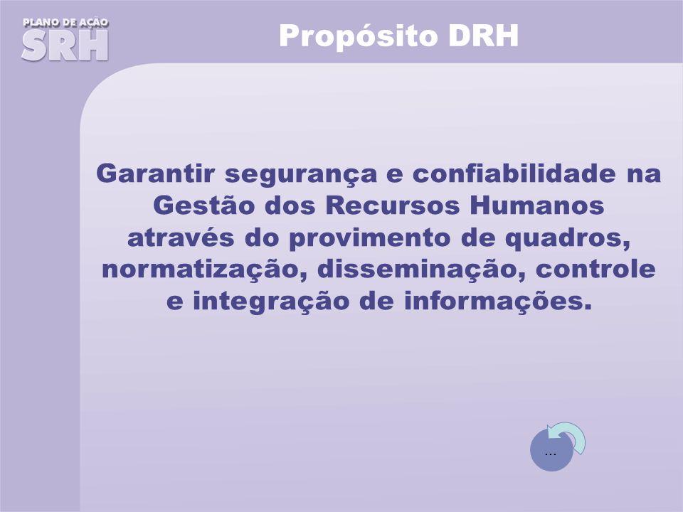 Propósito DRH