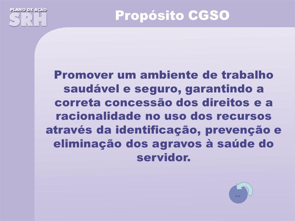 Propósito CGSO