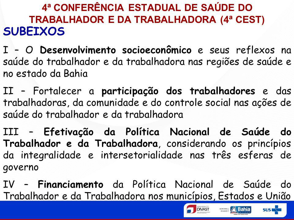 4ª CONFERÊNCIA ESTADUAL DE SAÚDE DO TRABALHADOR E DA TRABALHADORA (4ª CEST)