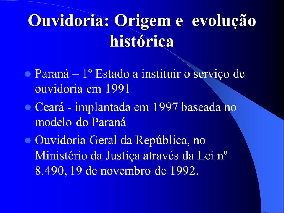 Ouvidoria: Origem e evolução histórica