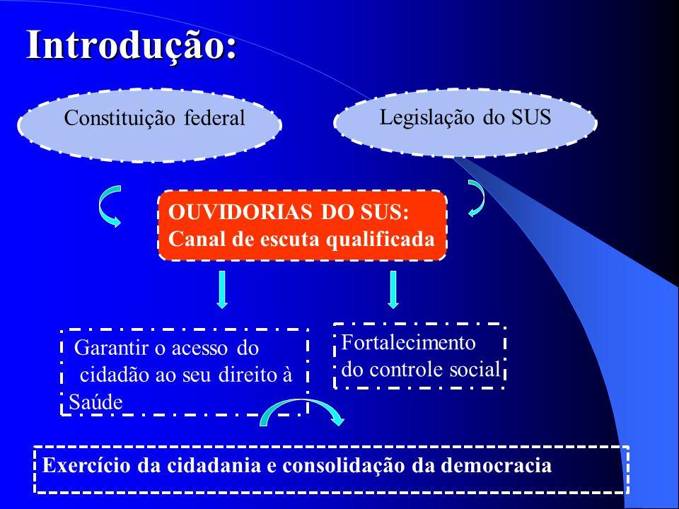 Introdução: Constituição federal Legislação do SUS OUVIDORIAS DO SUS: