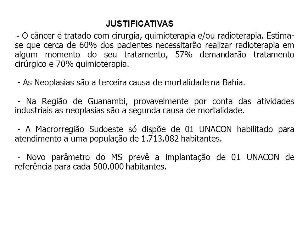 - As Neoplasias são a terceira causa de mortalidade na Bahia.