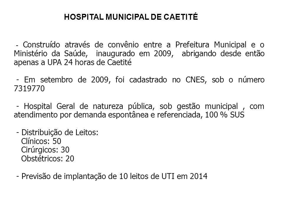 HOSPITAL MUNICIPAL DE CAETITÉ