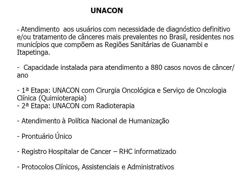 UNACON