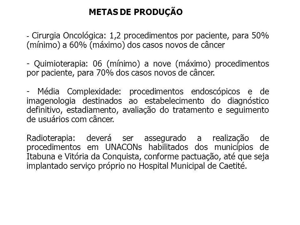 METAS DE PRODUÇÃO - Cirurgia Oncológica: 1,2 procedimentos por paciente, para 50% (mínimo) a 60% (máximo) dos casos novos de câncer.