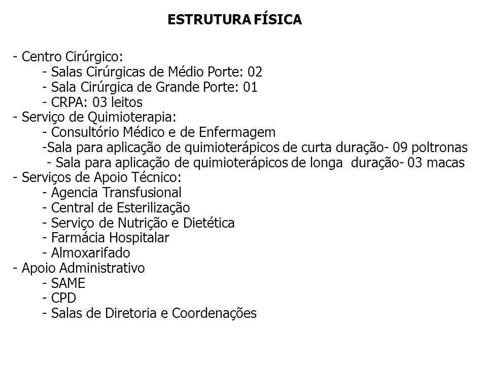 ESTRUTURA FÍSICA - Centro Cirúrgico: - Salas Cirúrgicas de Médio Porte: 02. - Sala Cirúrgica de Grande Porte: 01.
