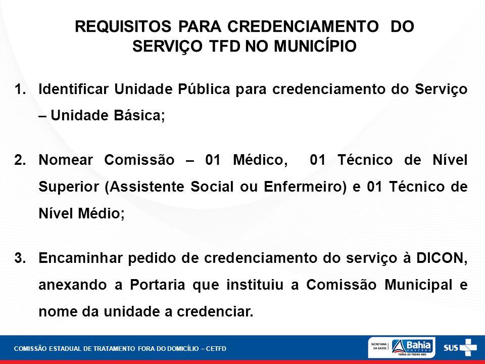 REQUISITOS PARA CREDENCIAMENTO DO SERVIÇO TFD NO MUNICÍPIO
