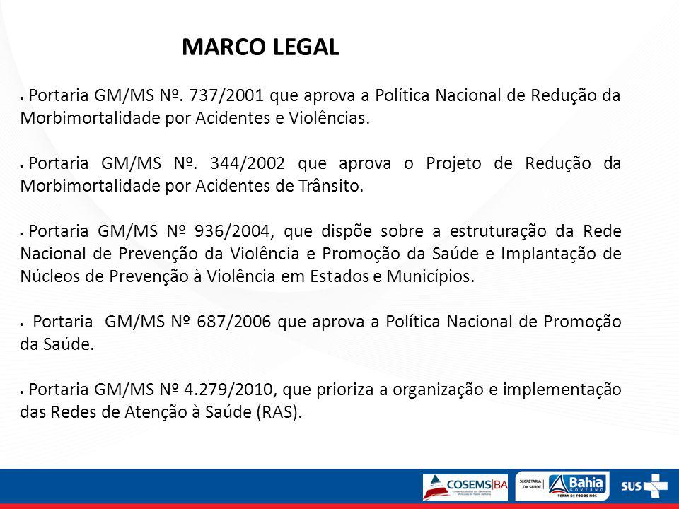 MARCO LEGAL Portaria GM/MS Nº. 737/2001 que aprova a Política Nacional de Redução da Morbimortalidade por Acidentes e Violências.