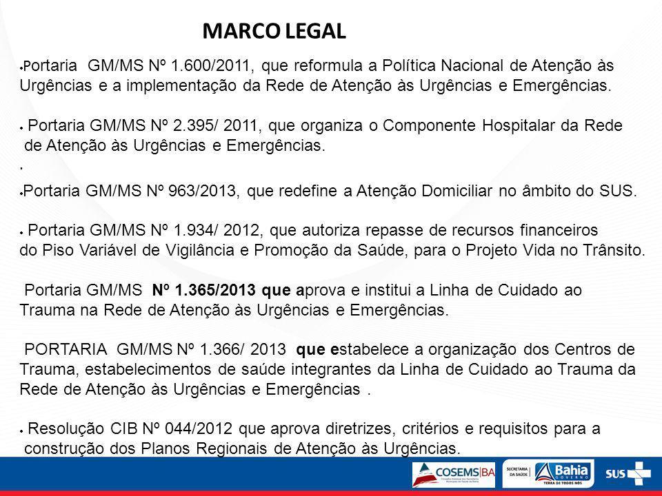 MARCO LEGAL Portaria GM/MS Nº 1.600/2011, que reformula a Política Nacional de Atenção às.